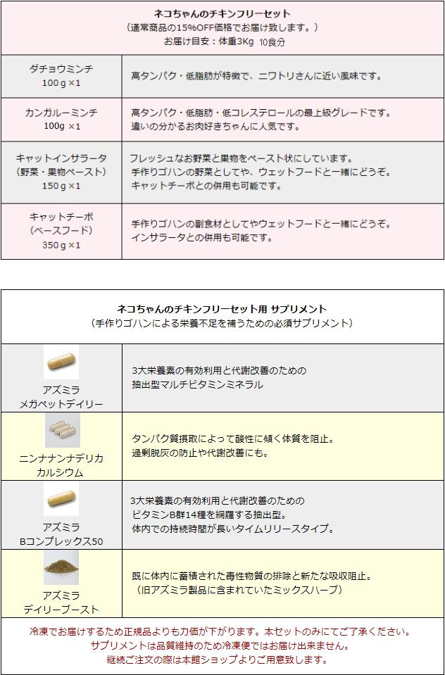 ネコちゃんチキンフリーセットspr内容表