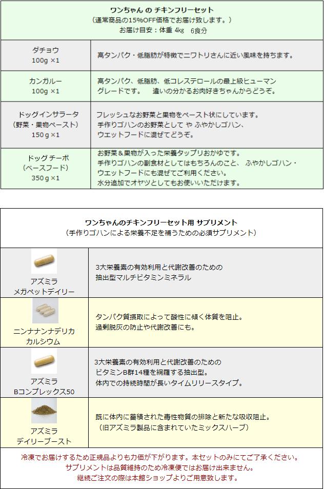 ワンちゃんチキンフリーセットspr内容表