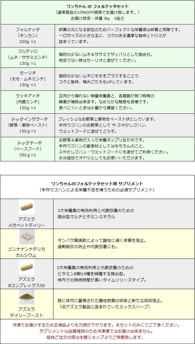 ワンちゃんフォルケッタセットspr内容表