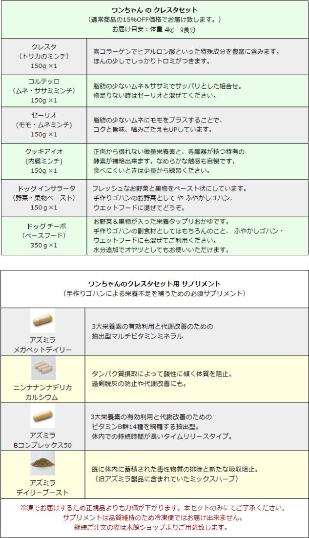 ワンちゃんクレスタセットspr内容表